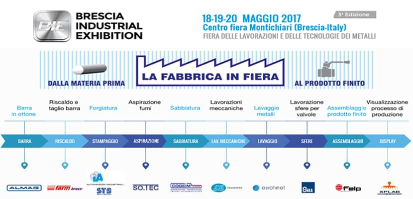 "SO.TEC will be one of the protagonists of ""The factory in fair"" at BIE 2017 (BRESCIA INDUSTRIAL EXHIBITION)"